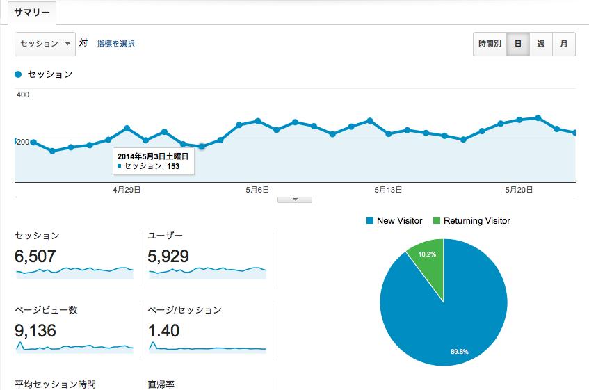 スクリーンショット 2014-05-24 10.06.28