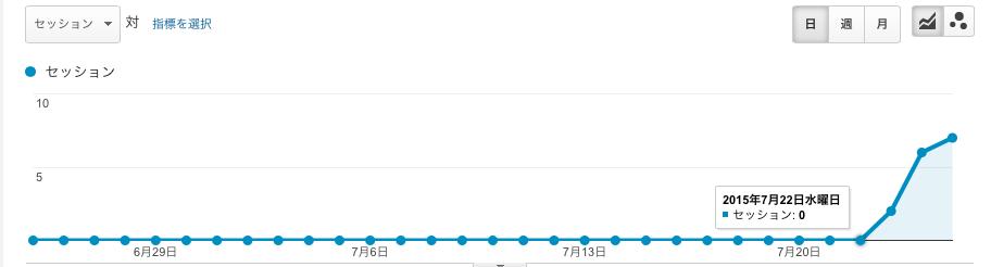 スクリーンショット 2015-07-26 14.31.15